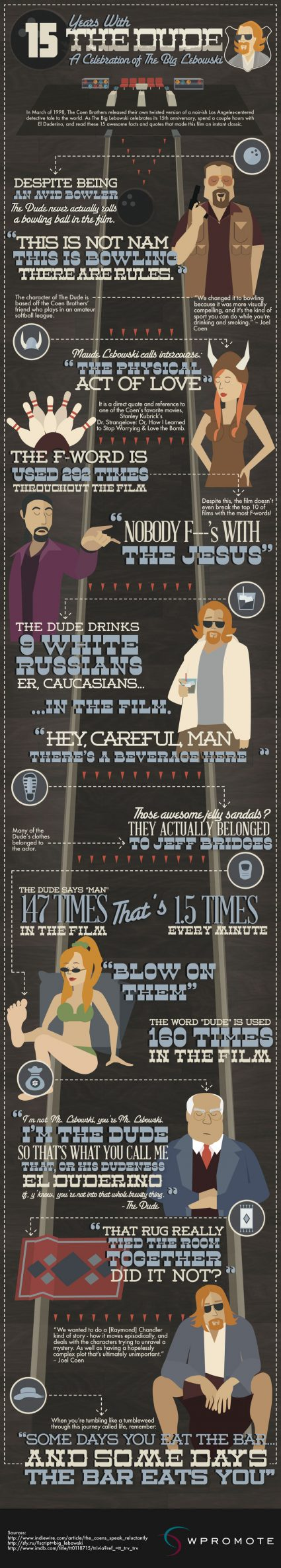 15 Years With The Big Lebowski (Infographic)