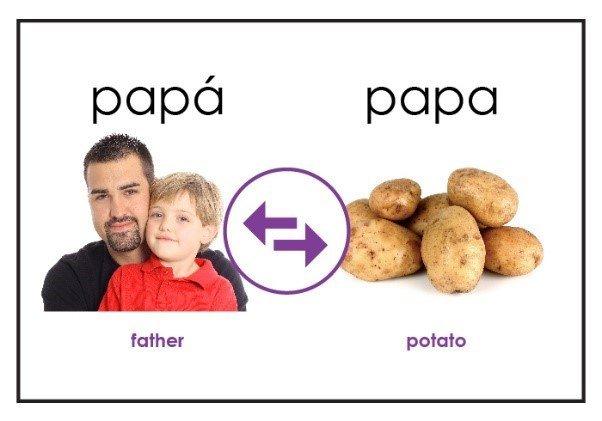 father vs potato