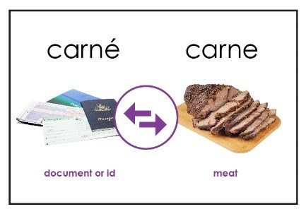 document or id vs meat