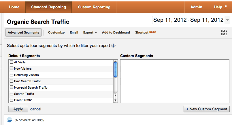 Google Analytics dashboard Organic Search Traffic tab