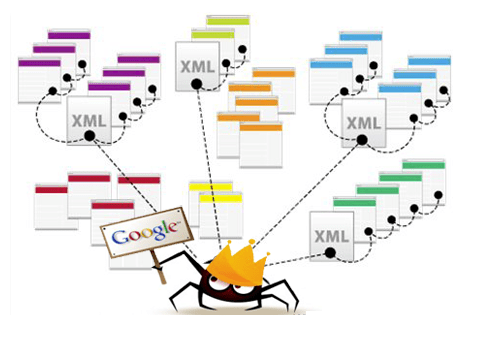 Search engine crawler and xml pages
