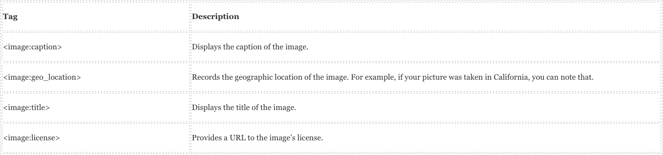 image tag options