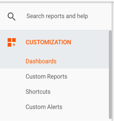 Google Analytics dashboards.
