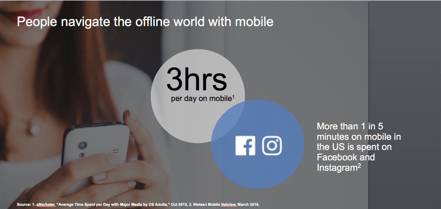 People navigate the offline world with mobile