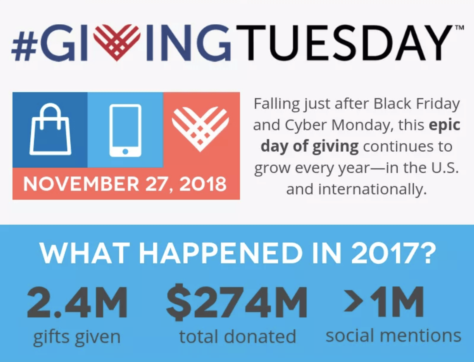 giving tuesday 2017 numbers
