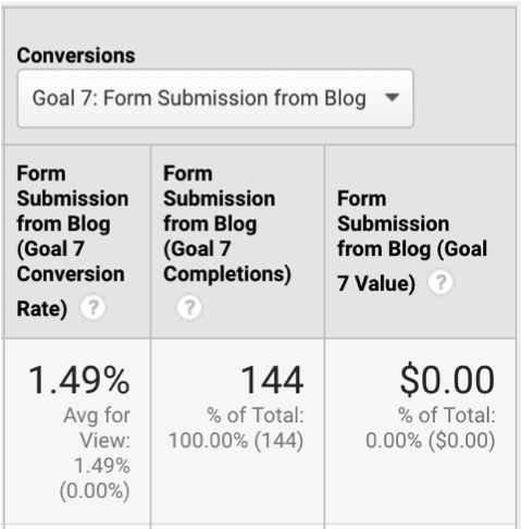 screenshot of how to select goal conversions in google analytics