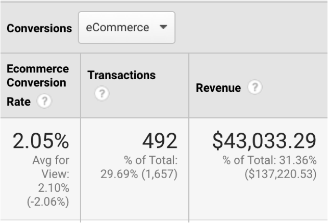 ecommerce conversions in google analytics screenshot