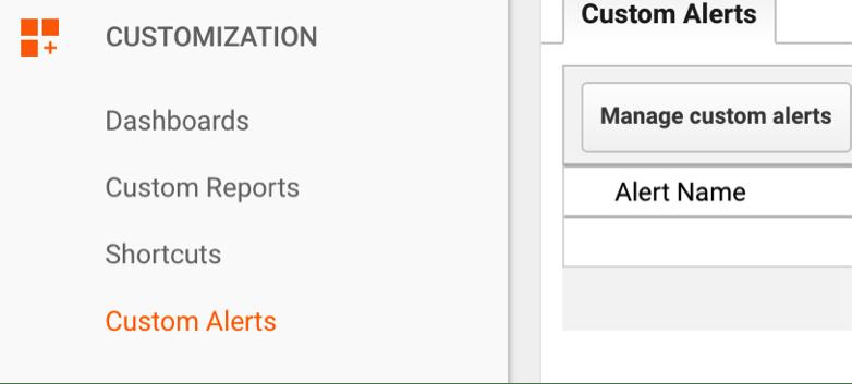 Creating custom alerts in Google Analytics.