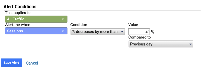 Setting alert conditions in Google Analytics.