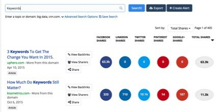 An Example Of A Buzzsumo Search For 'Keywords'