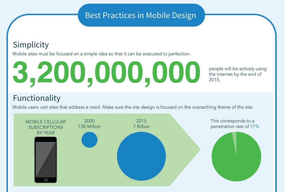 Simple mobile infographic