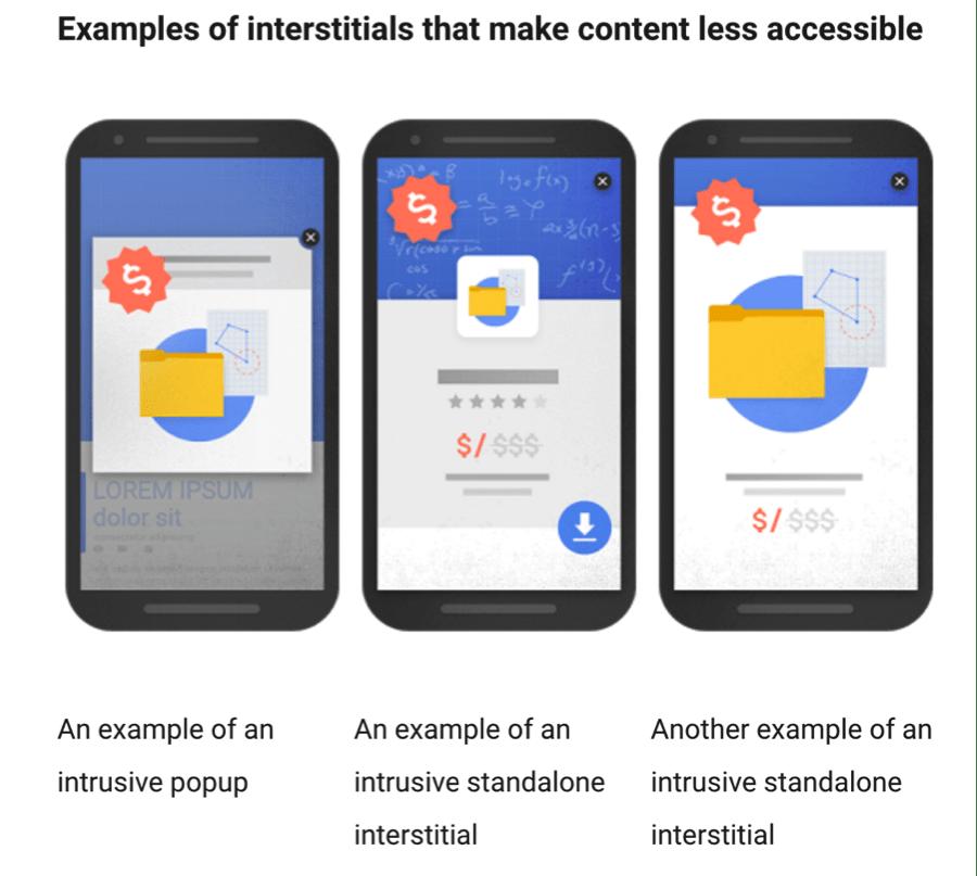 Example from Google of intrusive interstitials