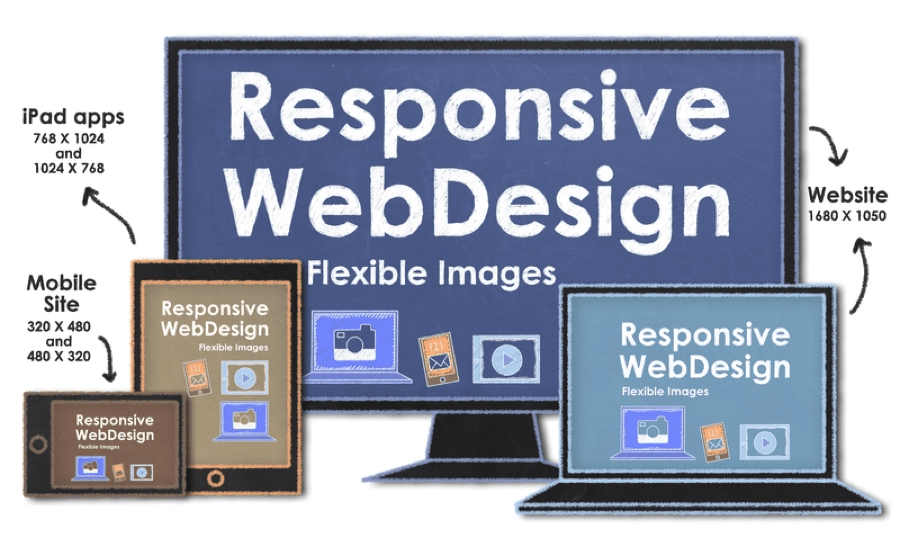nonresponsive-webdesign
