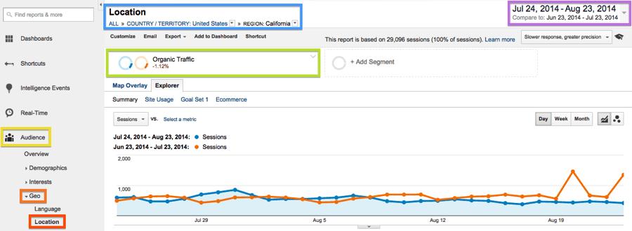 Google analytics location tab