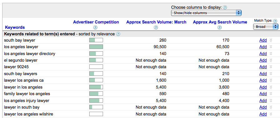 Keyword research for SEO purposes.
