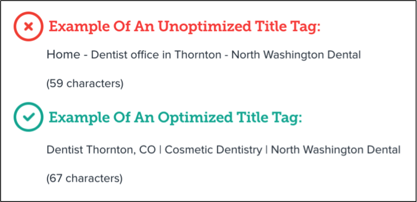 Optimized Title Tags
