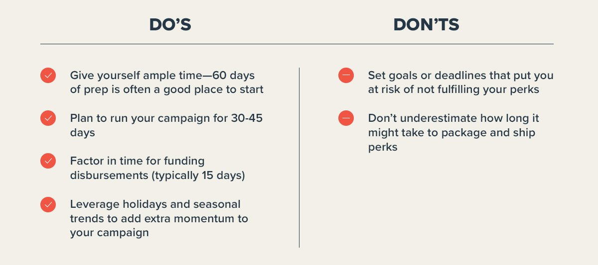 crowdfunding campaign do's and don'ts chart