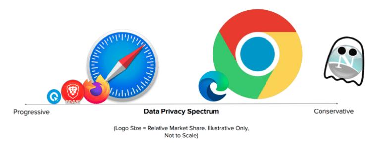browser-privacy-landscape