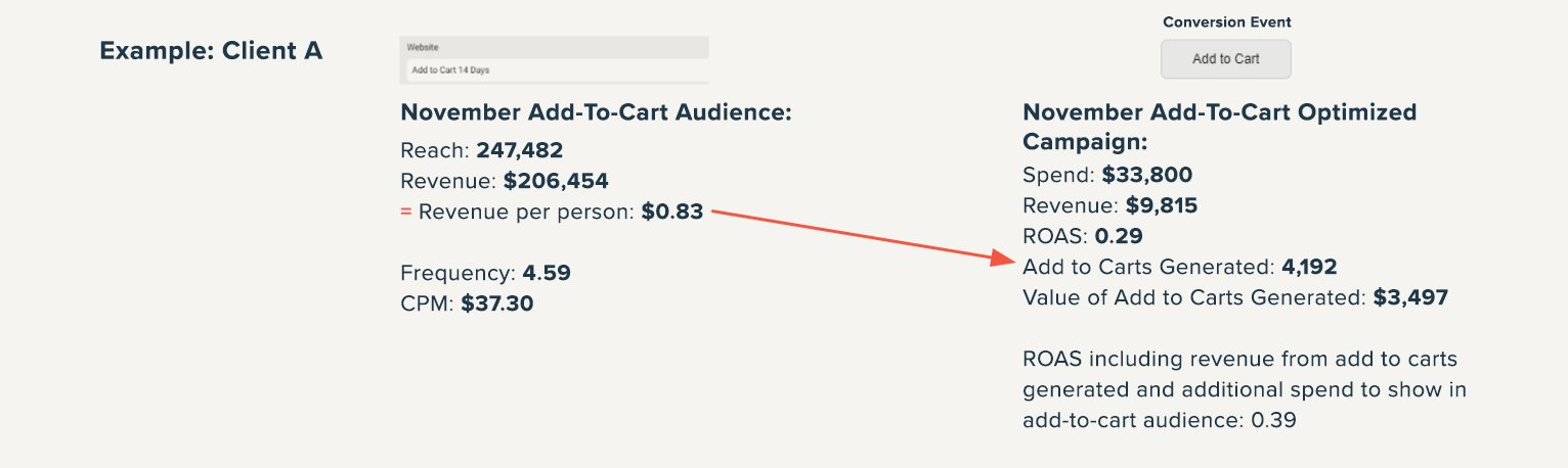 facebook-add-to-cart-optimization-client-example