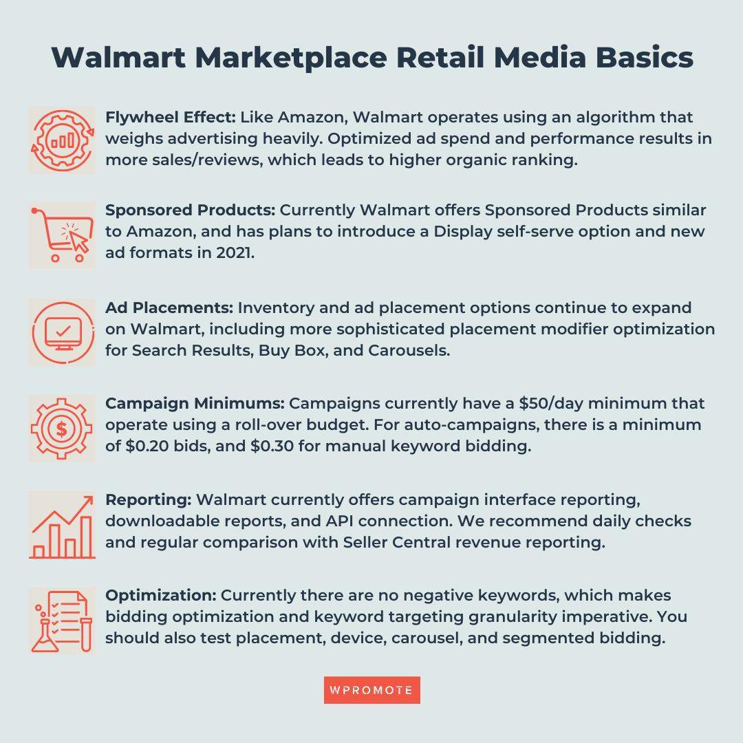 Walmart Marketplace Retail Media Basics