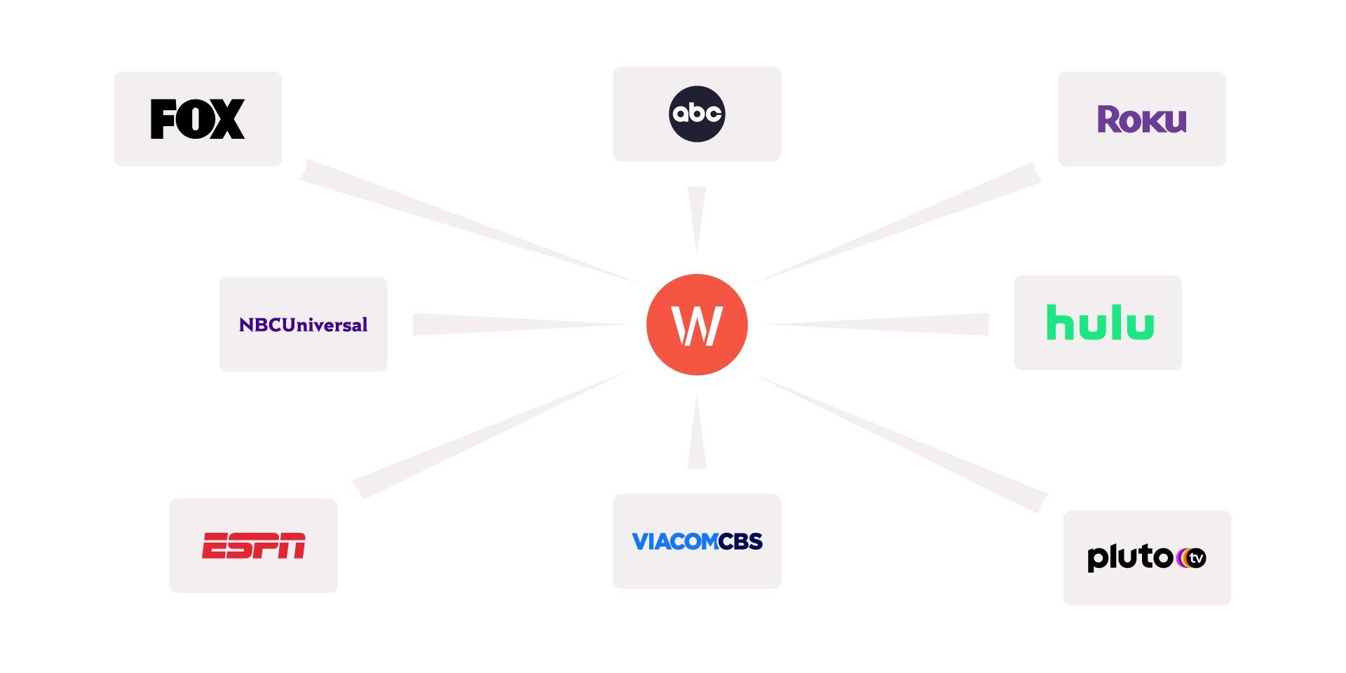 tv provider logos
